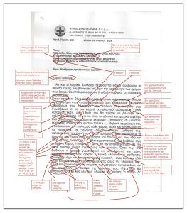 Λάθη και διορθώσεις στην 1η σελίδα της επιστολής του ΙΣΔ.